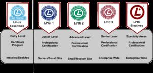catalogocertificaciones-lpi